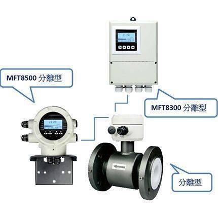 電磁式流量計MFT8300