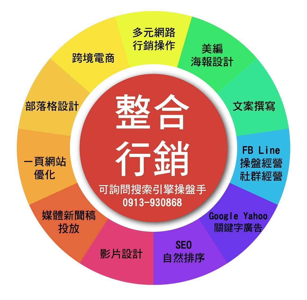 大台南中小企業聯盟網服務平台